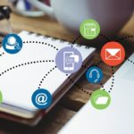 Human Centered Approach to Social Media and Customer Service