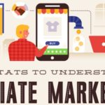 Affiliate Marketing Infographic FEATURE Image