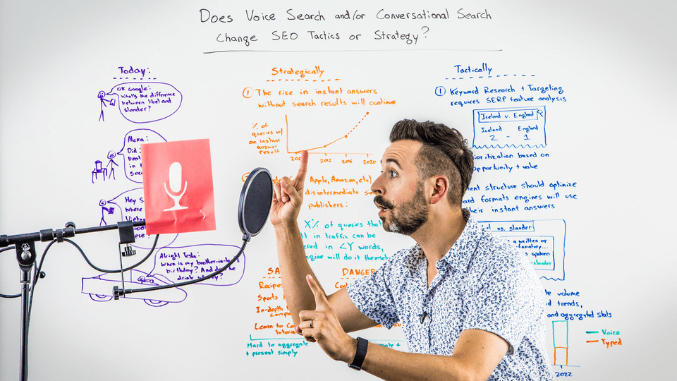Whiteboard SEO Video from Moz