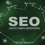 The Interrelationship between Search Engine Optimization SEO and Social Media